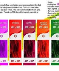 Arctic Fox Hair Dye Color Chart Arctic Fox 100 Vegan Aquamarine Semi Permanent Hair Color