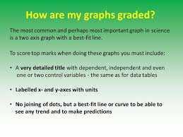 Topmarks Bar Charts How To Get Top Marks For A Graph Here Are Some Typical