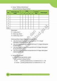 Kunci jawaban lks pr pendidikan agama islam download. Kunci Jawaban Agama Islam Kelas 8 Bab 7 Hal 127 Semester 2 Revisi Sekolah