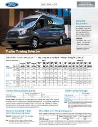 Mercedes Benz Towing Capacity Chart 2015 Ford Transit Towing Capacity Information Bloomington