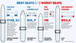 Spirit Airlines Flight Seating Chart Www Bedowntowndaytona Com