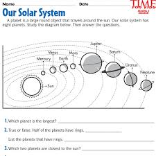 Solar System Coloring Pages Printable Coloring Page For Kids