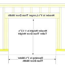 typical door width garage door width doors dimensions double typical single car for two standard door dimensions us
