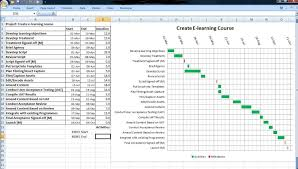 How To Prepare A Timeline Chart 5 Strong Reasons To Use Timeline Charts For Your Business