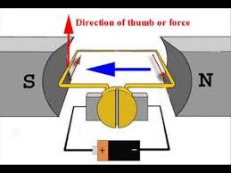 dc motor YouTube
