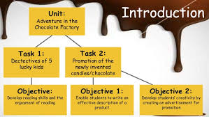 charlie and the chocolate factory lesson plan voicet 3 unit introduction adventure in the chocolate factory