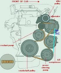 97 vw jetta vr6 engine diagram 97 diy wiring diagrams 1999 jetta vr6 engine diagram 1999 home wiring diagrams