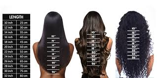 Weave Inches Chart Curly Hair Length Chart Lajoshrich Com