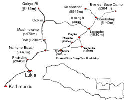 Lukla Approach Chart Everest Base Camps Wikipedia