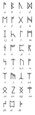 runes and the english letter values igned to them by tolkien used in several of his original ilrations and designs for the hobbit