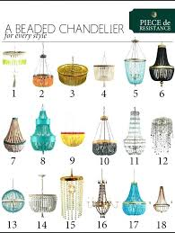 types of chandeliers diffe types of chandelier one of a kind