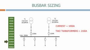 Copper Bus Bar Sizing Chart Busbar Sizing