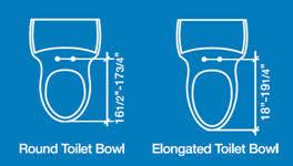 elongated bowl toilet dimensions. diagram of round and elongated toilet bowls bowl dimensions