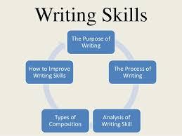 Writing Skills The Writing Skill In Linguistics