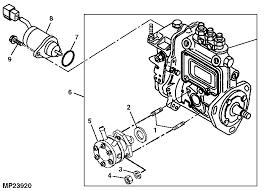 similiar john deere 4300 hydraulics diagram keywords john deere 4300 hydraulic system diagram on john deere 4300 wiring