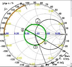 How To Read A Smith Chart Ucla Ee101 Smith Chart