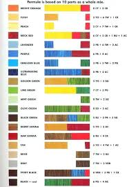Basic Food Coloring Chart Latest Black And Yellow Color Mix Complete