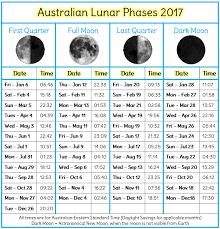 Wiccan Moon Chart Aussie Pagan Calendar 2017 Bekah Evie Bel