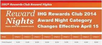 Ihg Category Chart Ihg Rewards Club Award Award Category Changes April 15 2014