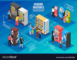 How To Get Free Snacks From A Vending Machine Inspiration Vending Machines Isometric Infographics Royalty Free Vector