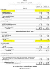 Ratios In Balance Sheet Cash Ratio Formula Examples How To Calculate Cash