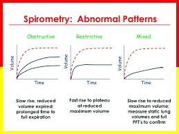 Spirometry Basics 2