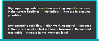 Online Cash Flow Statement Calculator How To Optimize Cash Flow In Terms Of Inventory Management