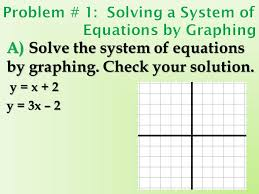 5 a solve the system of equations by graphing check your solution y x 2 y x 2 y 3x 2