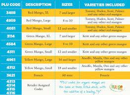 Mango Usa Size Chart Mango Plu Codes Varieties National Mango Board