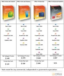 Microsoft Office 2010 Official Pricing Comparison Chart