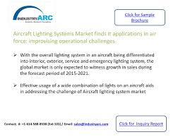 Aircraft Exterior Lighting System Ppt Aircraft Lighting Systems Market Wide Utilization In