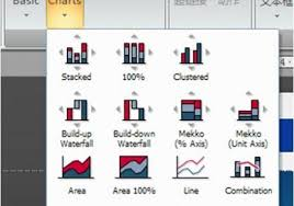 Chart Creation Software Think Cell Chart 5 2 Genuine