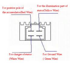 honda crf regulator rectifier wiring wiring diagram used honda regulator rectifier wiring wiring diagram show honda crf regulator rectifier wiring