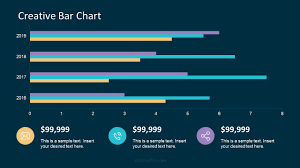 Amazing Charts Pricing Animated Powerpoint Charts Collection Template