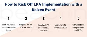How To Kick Off Lpa Implementation With A Kaizen Event