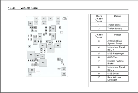 2012 chevy cruze fuse box wiring diagram progresif 2015 chevy impala fuse box at 2014 Chevy Impala Fuse Box