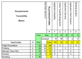 requirements traceability matrix templates traceability matrix read n try