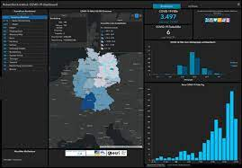 Robert-Koch-Institut: Neues Informations-Dashboard zum Coronavirus -  Hardwareluxx