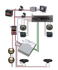 gallery for car sound system diagram car sound noise music wiring diagram · audio systemcar