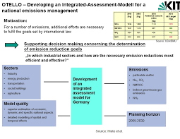 chair of business administration production and operations  the developed model is simulation based and has a modular design it links a comprehensive closed and dynamic input output model iom