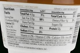 chobani yogurt food label world of label regarding chobani yogurt nutrition label 19992