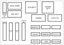 2015 chevy silverado 1500 fuse box diagram gmc sierra 2008 2001 2500 medium size of 2003 gmc sierra fuse box diagram 2006 panel 2014 chevy silverado 1500 awesome