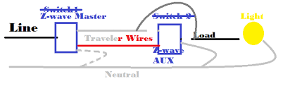 ge 3 way dimmer switch wiring diagram wiring diagram and 3 way switch wiring diagram diagrams and schematics