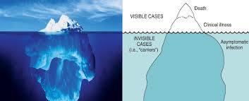 community medicine iceberg phenomenon of disease iceberg phenomenon of disease