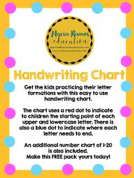 Handwriting Chart Vic Modern Cursive