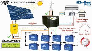 off grid solar system wiring wiring diagram fascinating