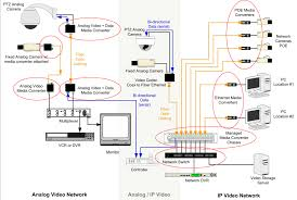 security system wiring diagram wirdig diagram for lorex cameras diagram image about wiring diagram