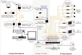 hybrid over fiber network