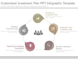 Investment Plan Templates Customized Investment Plan Ppt Infographic Template
