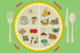 How To Make A Healthy Diet Chart What Is A Balanced Diet The No Nonsense Explanation